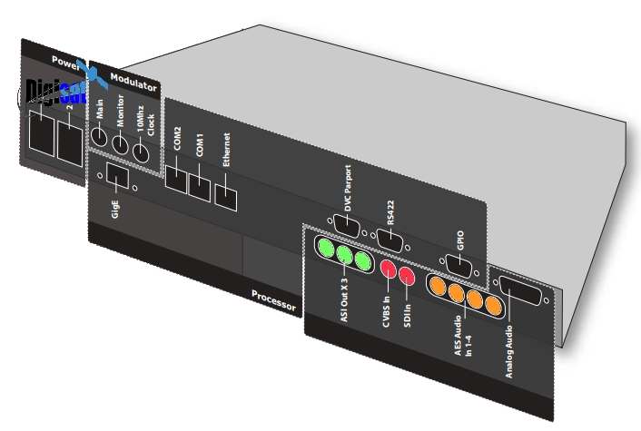 Adtec EN91 Encoder RF Interface Diagram picture