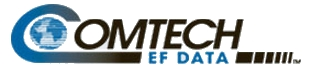 The largest selection of Comtech EF Data L-Band satellite modems, RF frequency converters and milsatcom communications equipment and advanced VSAT solutions. Fast quotes and cost effective prices on all Comtech equipment