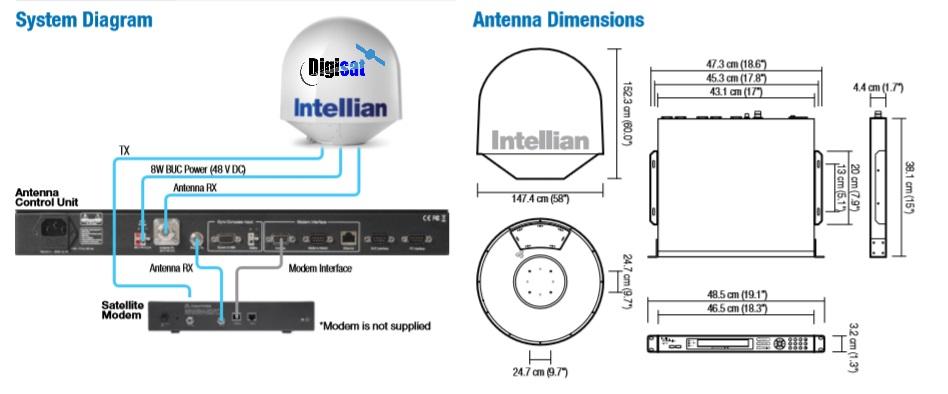 Intellian V110 1 05m Ku Rx Antenna