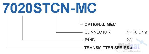 Norsat 7020STC 2W Ka-Band BUC RF Configuration Chart
