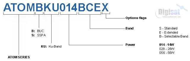 Norsat Atom Series 14W Ku-Band BUC Configuration Chart