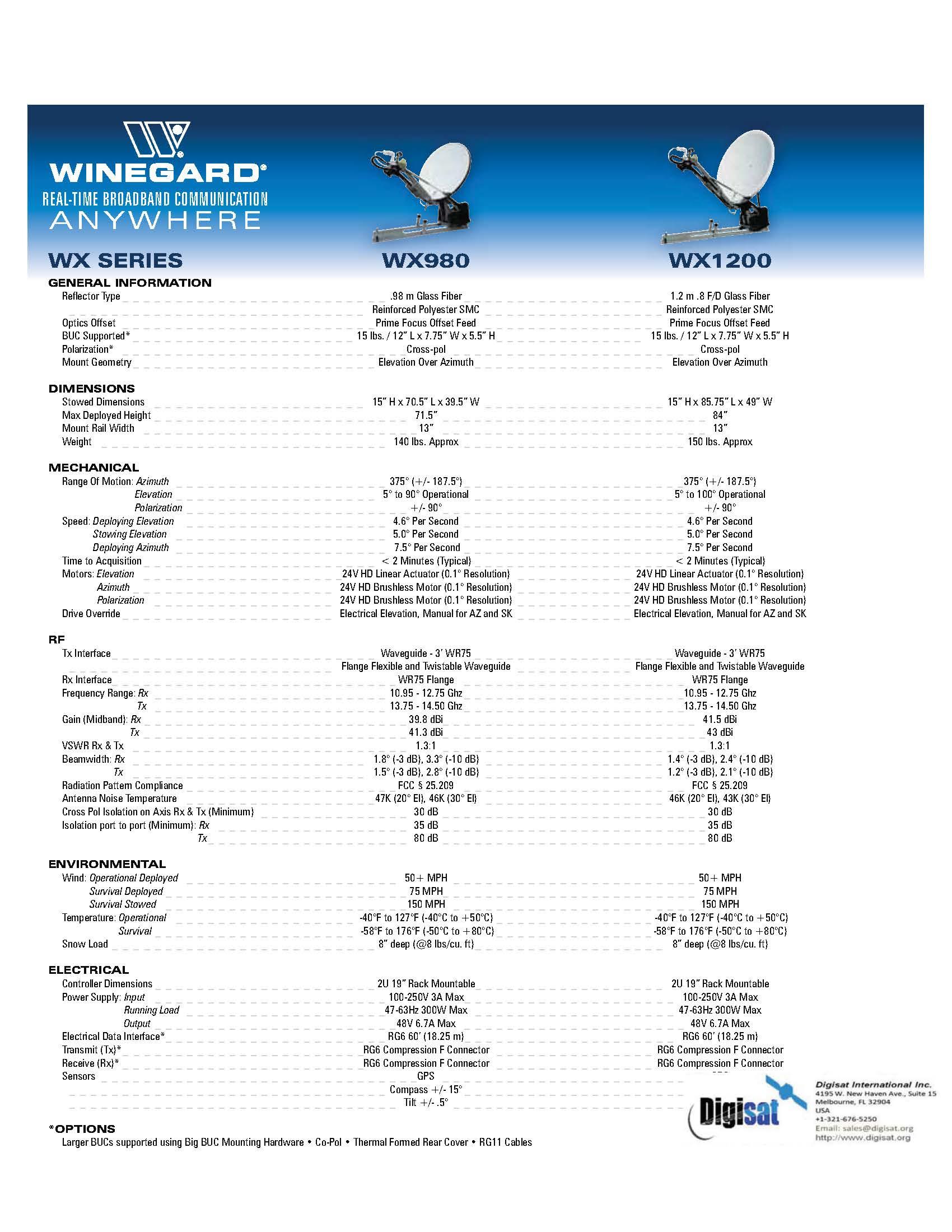 Winegard WX980 tech specs