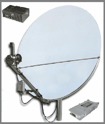 Complete VSAT Antenna Network Kits