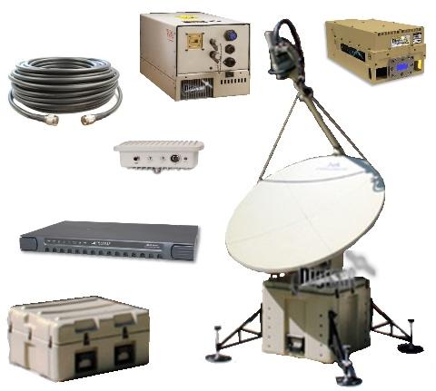 Turnkey VSAT Satellite Antenna Systems