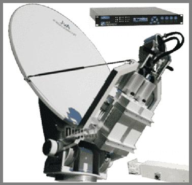Vehicle Mount Satellite Antenna Systems