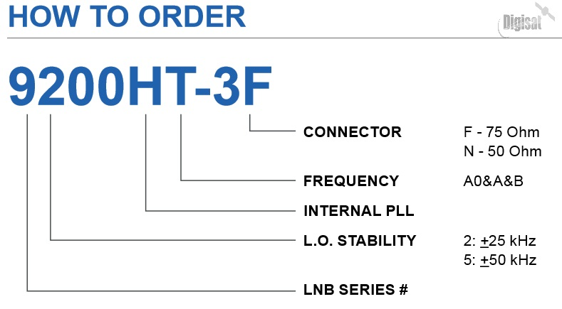 Norsat 9000HT-3 Ka-Band LNB Ordering Configurations